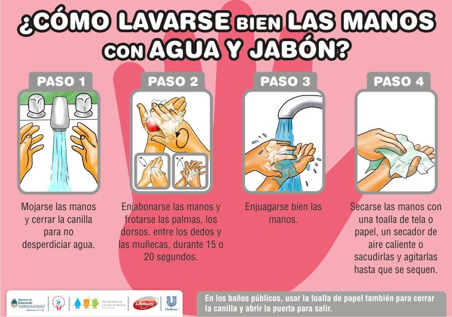 Actividades del preescolar a lavarse las manitos for Lavado de manos en la cocina
